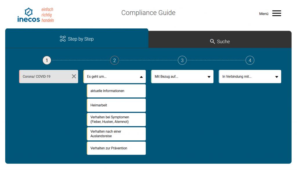 inecos Compliance Guide COVID-19